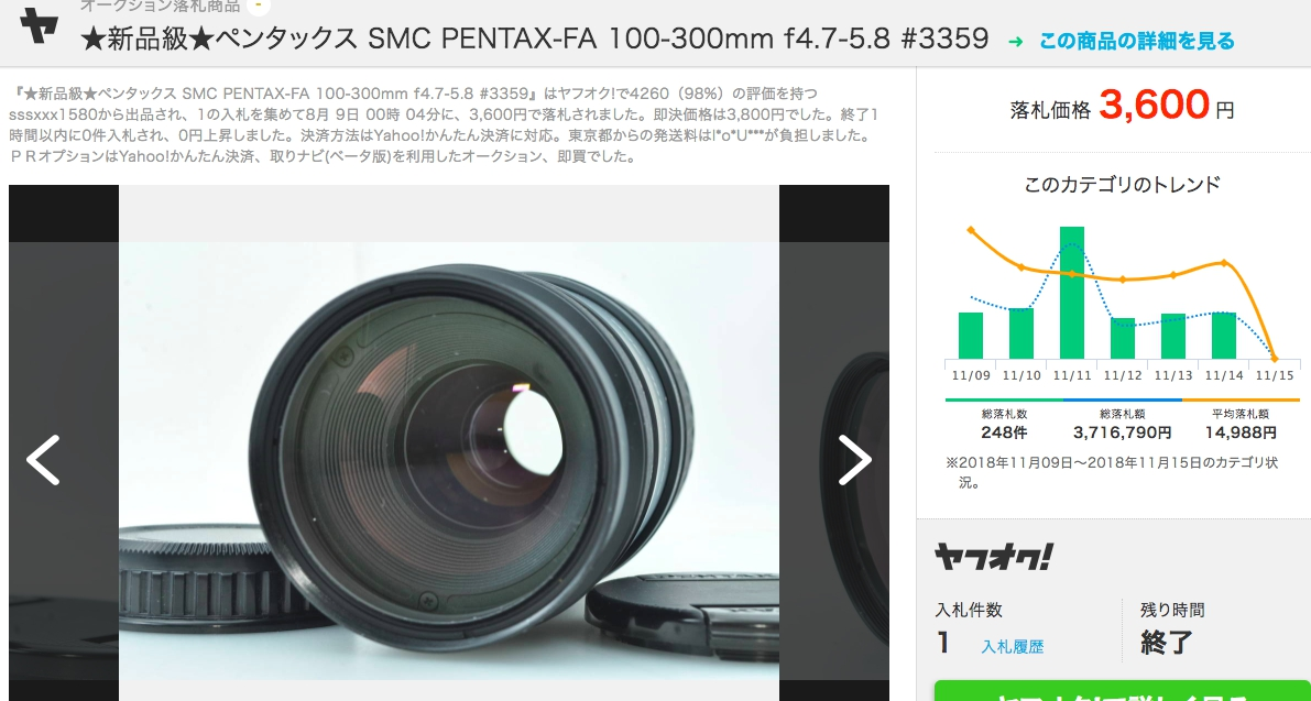 pentax100300